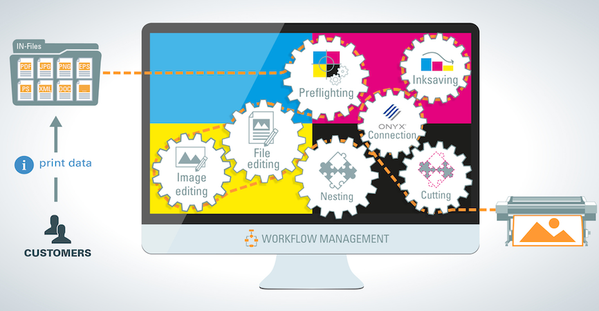 OneVision launches new Wide Format Automation Suite