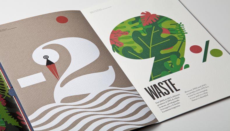 Nachhaltigkeit und Papier: Welche Möglichkeiten haben wir?