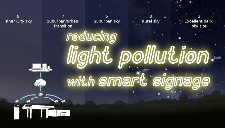 Lichtverschmutzung – ein sinnvoller Ansatz für nachhaltigere Beschilderung