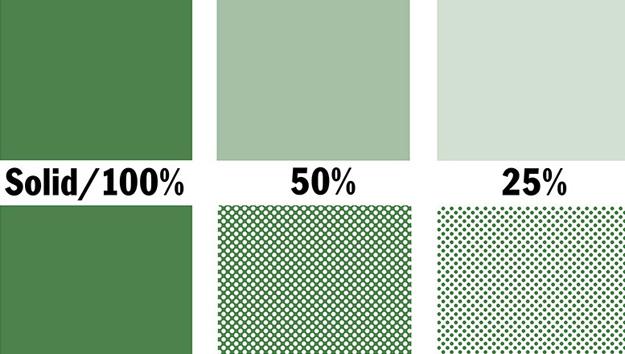 How dot screens work in screen printing: Part 1