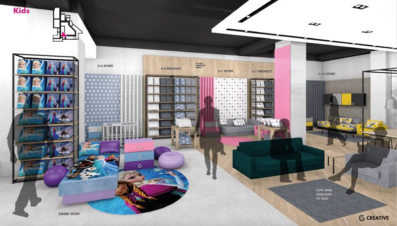 Retail Interiors offer a blank canvas for creativity